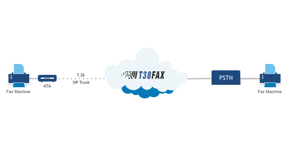 Scenario-1-Single-Fax-Machine-ATA.png