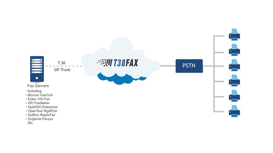 Scenario-2-Fax-Servers.png