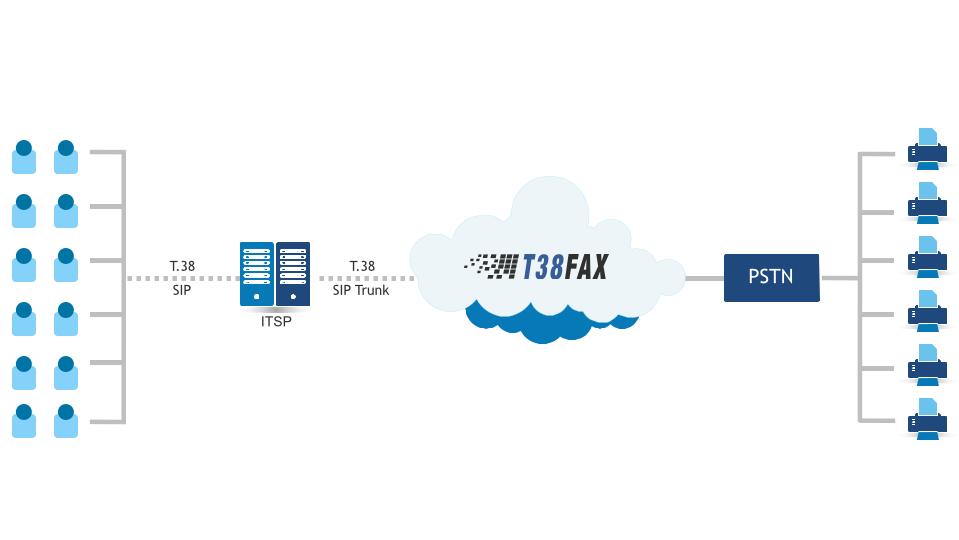Scenario-4-Service-Provider-Fax-Offload.png